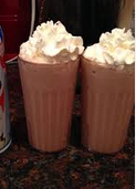 easy chocolate milkshake